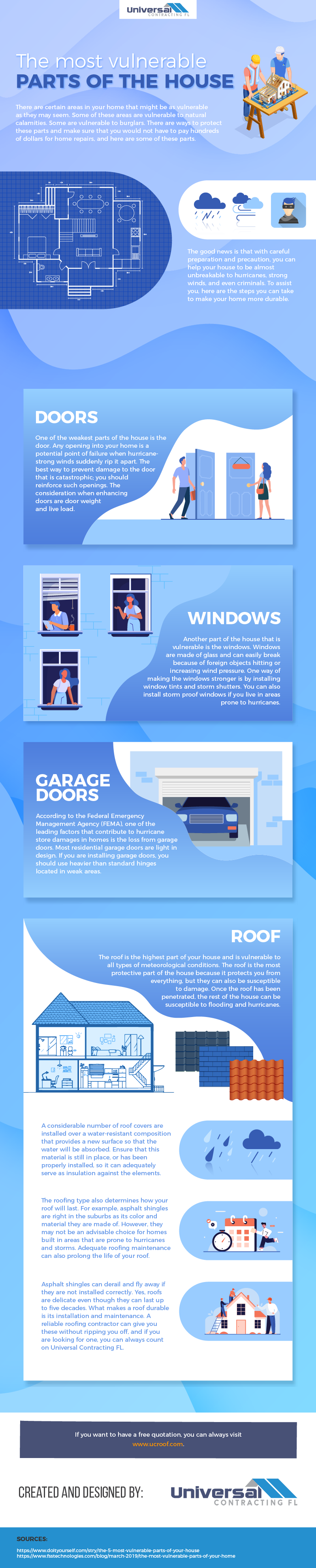The-most-vulnerable-parts-of-the-house-infographic