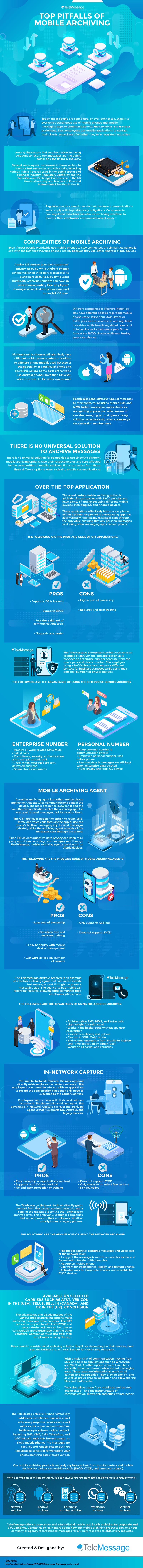 mobile archiving