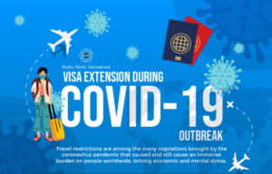 visa extension during covid19 outbreak